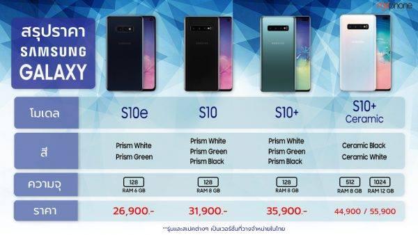 รับซื้อมือถือ Samsung galaxy S10 S10PLUS S10E
